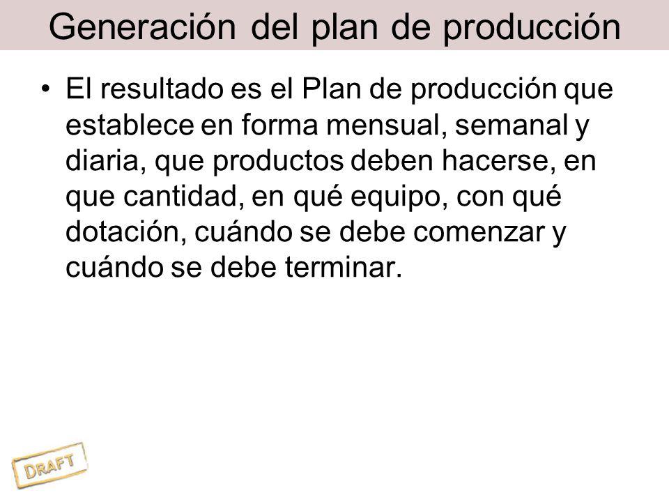 Generación del plan de producción