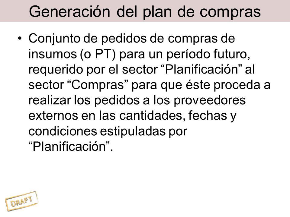 Generación del plan de compras