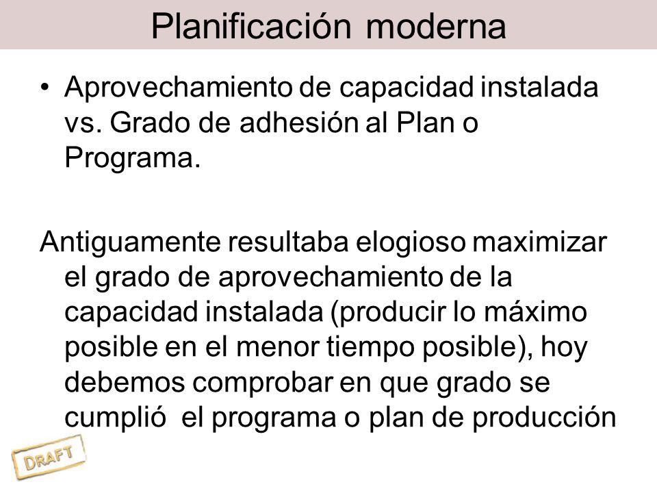 Planificación moderna
