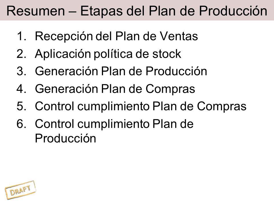 Resumen – Etapas del Plan de Producción