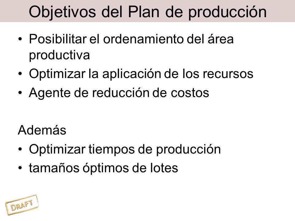 Objetivos del Plan de producción