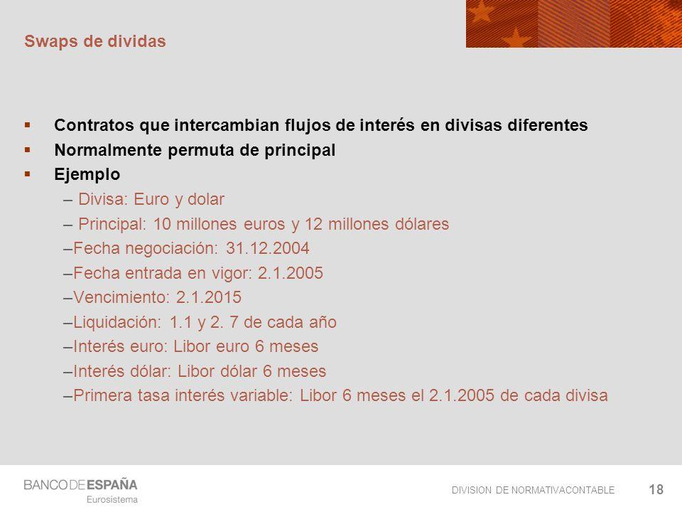 Swaps de dividasContratos que intercambian flujos de interés en divisas diferentes. Normalmente permuta de principal.