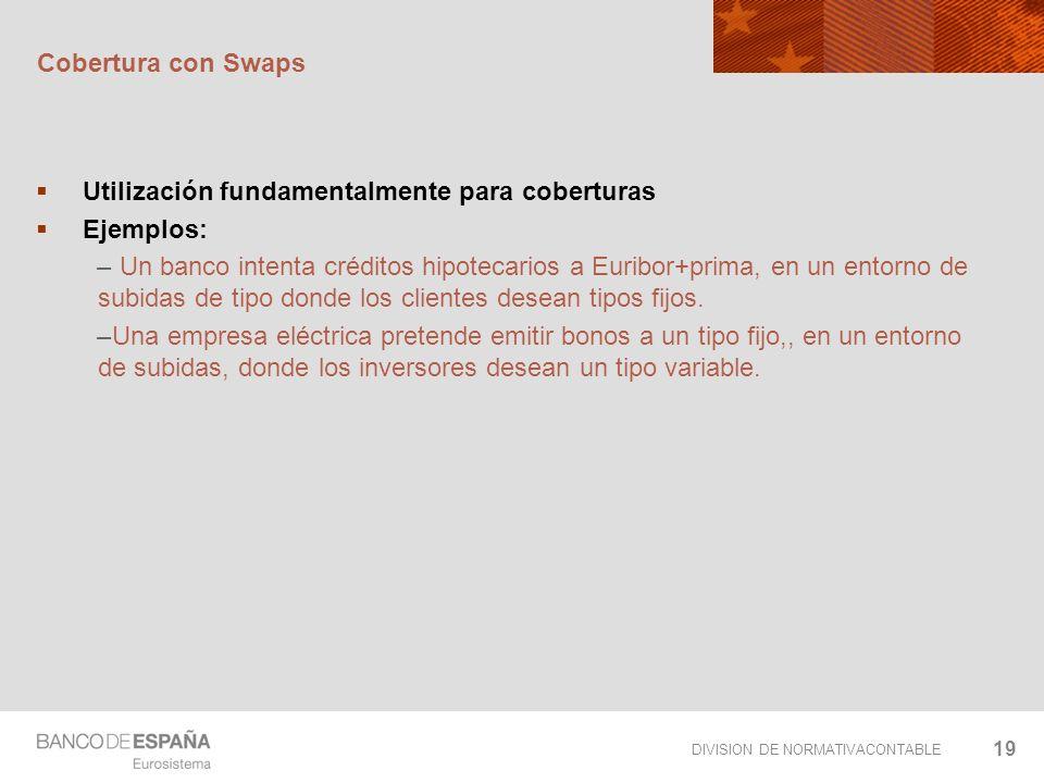 Cobertura con Swaps Utilización fundamentalmente para coberturas. Ejemplos:
