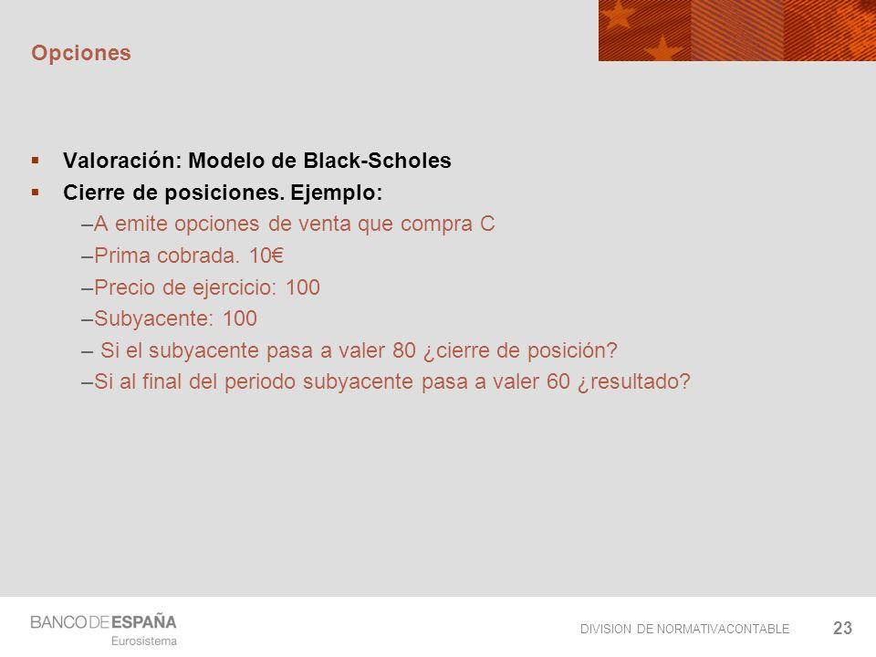Opciones Valoración: Modelo de Black-Scholes. Cierre de posiciones. Ejemplo: A emite opciones de venta que compra C.