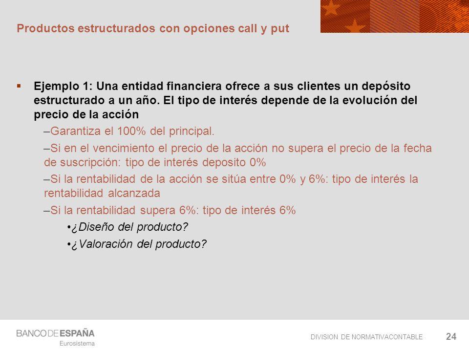 Productos estructurados con opciones call y put