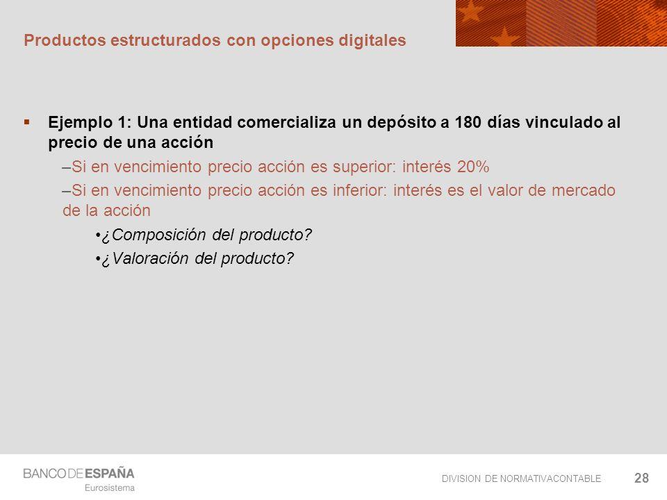 Productos estructurados con opciones digitales