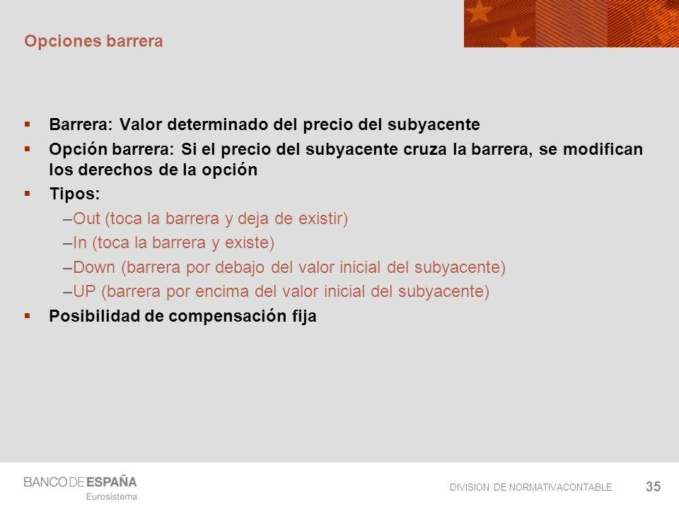 Opciones barrera Barrera: Valor determinado del precio del subyacente.