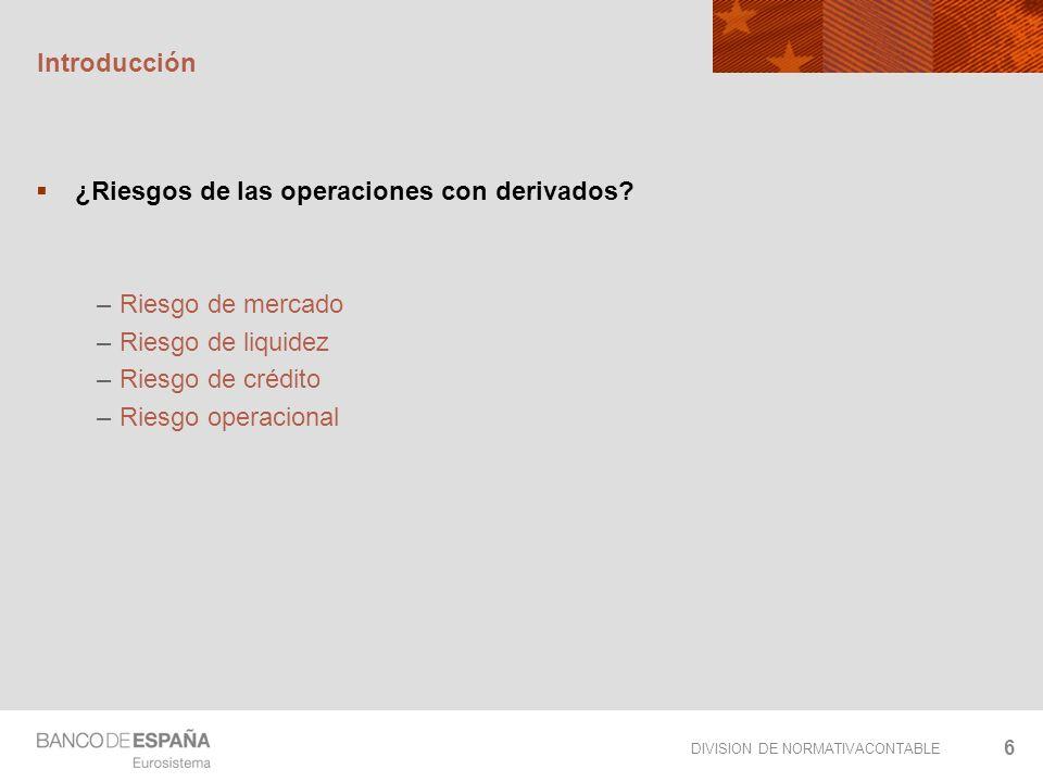 Introducción ¿Riesgos de las operaciones con derivados Riesgo de mercado. Riesgo de liquidez. Riesgo de crédito.