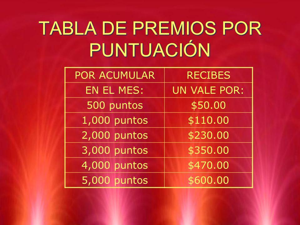 TABLA DE PREMIOS POR PUNTUACIÓN