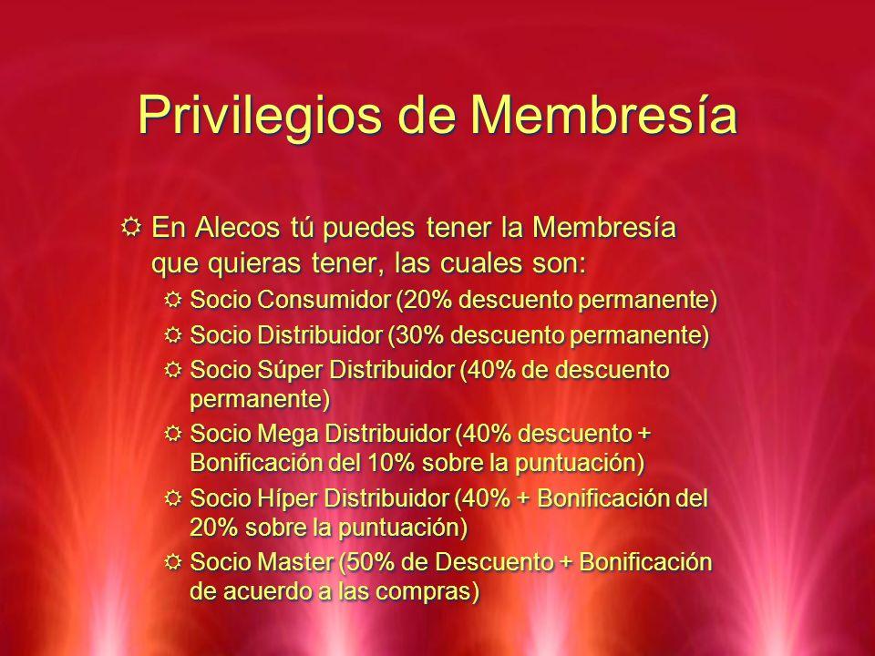 Privilegios de Membresía