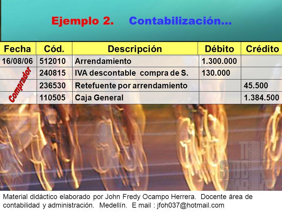 Ejemplo 2. Contabilización…