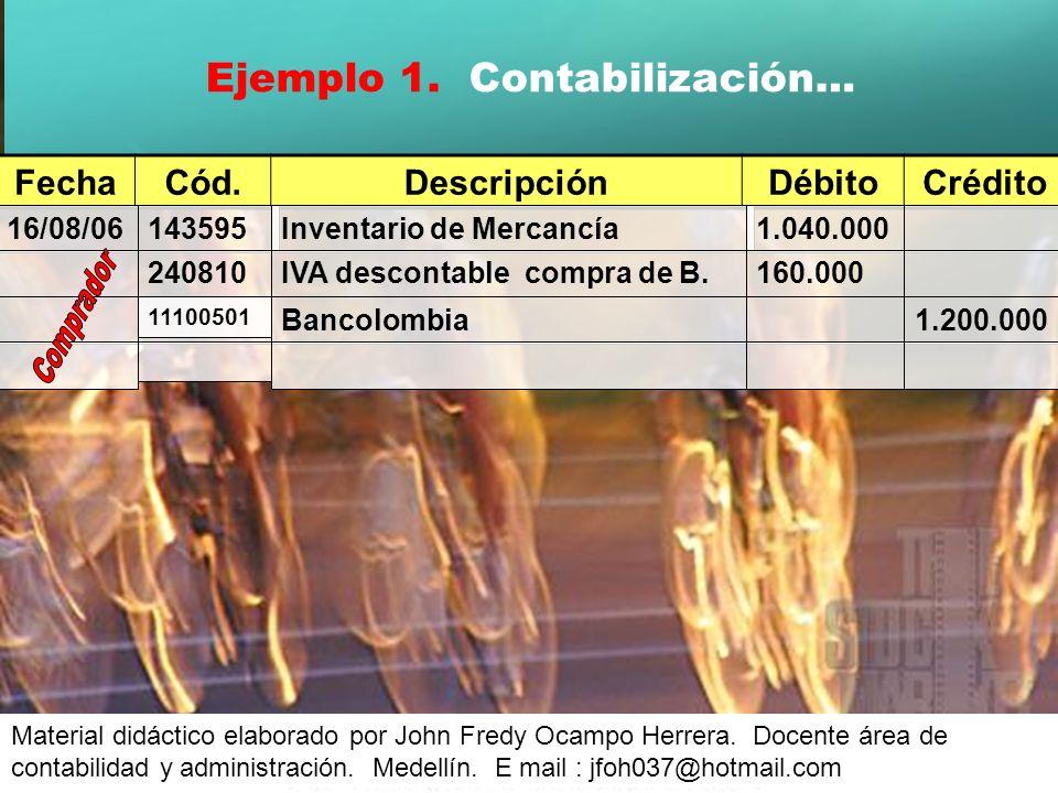 Ejemplo 1. Contabilización…