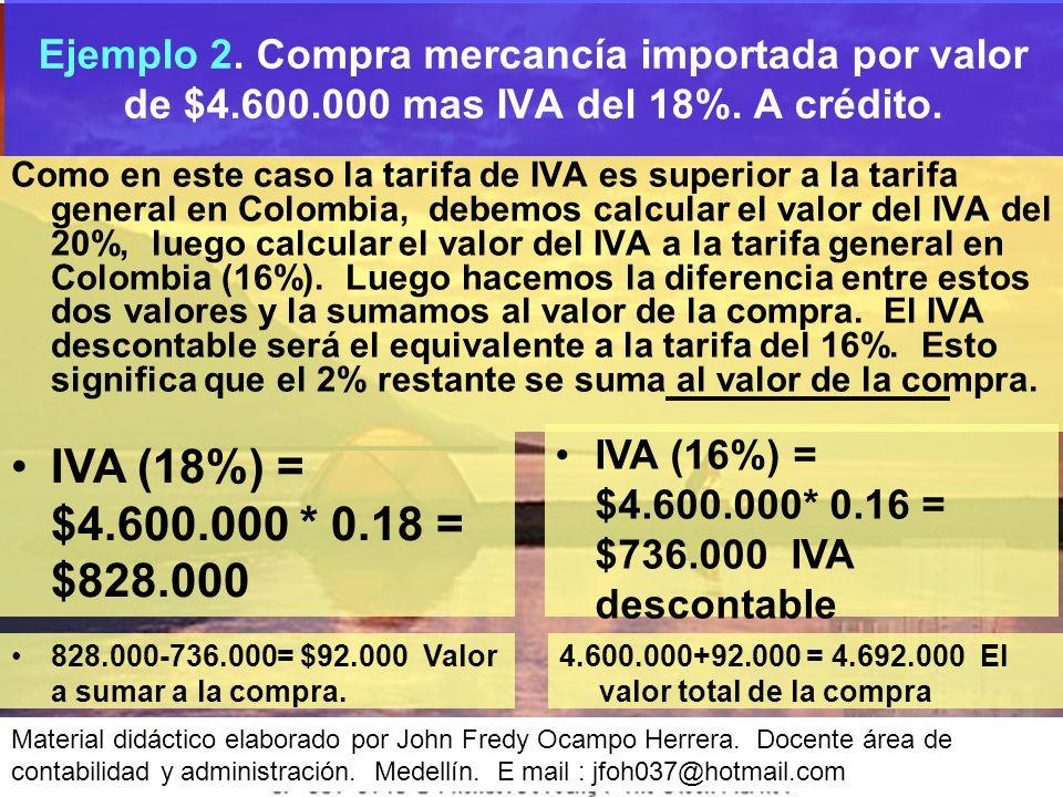 Ejemplo 2. Compra mercancía importada por valor de $4. 600