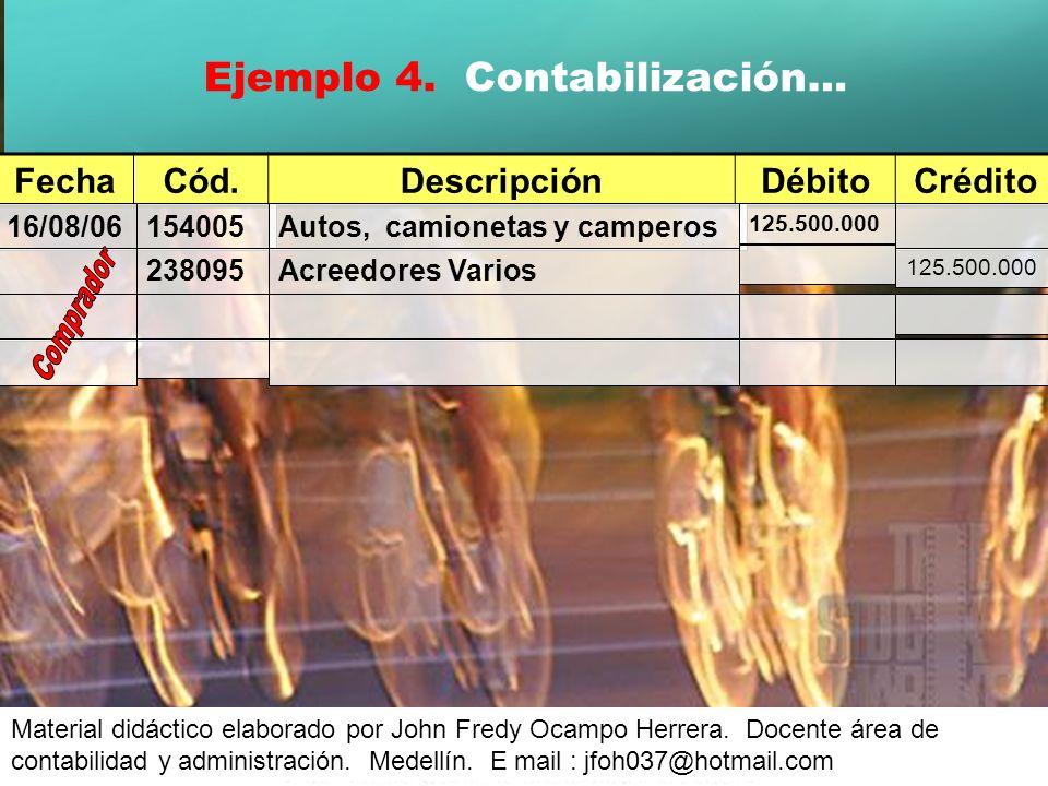 Ejemplo 4. Contabilización…