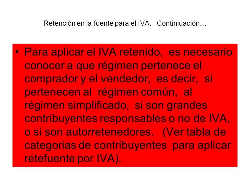 Retención en la fuente para el IVA. Continiuación…