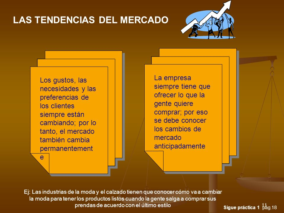 LAS TENDENCIAS DEL MERCADO
