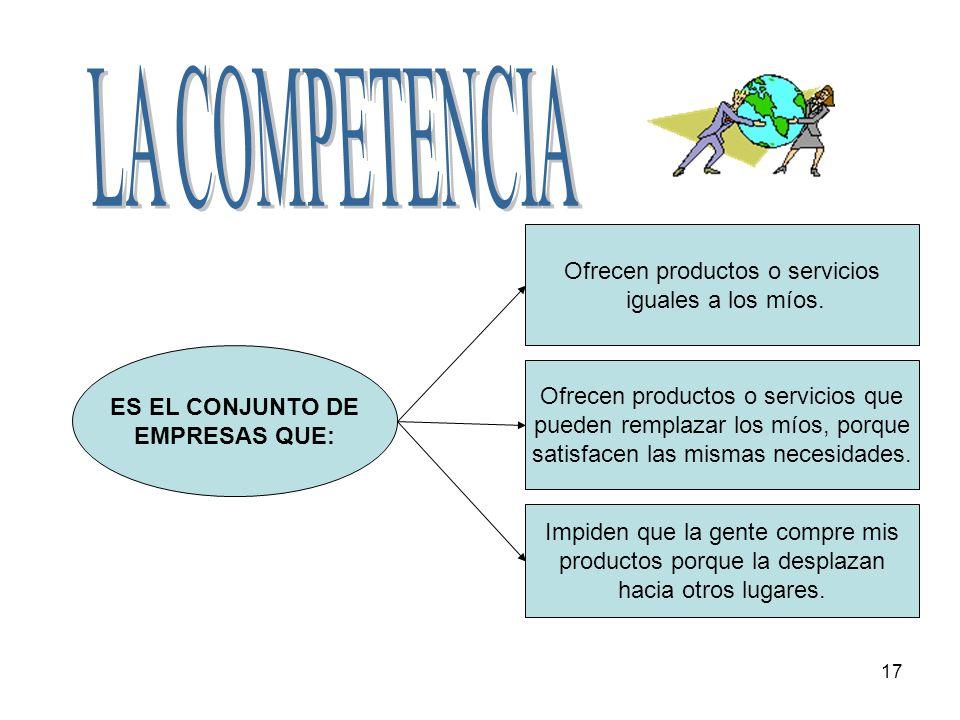 LA COMPETENCIA Ofrecen productos o servicios iguales a los míos.