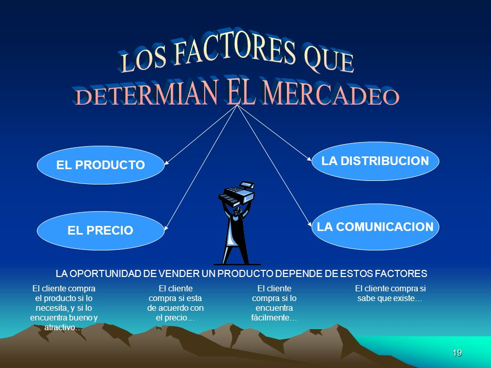 LOS FACTORES QUE DETERMIAN EL MERCADEO LA DISTRIBUCION EL PRODUCTO