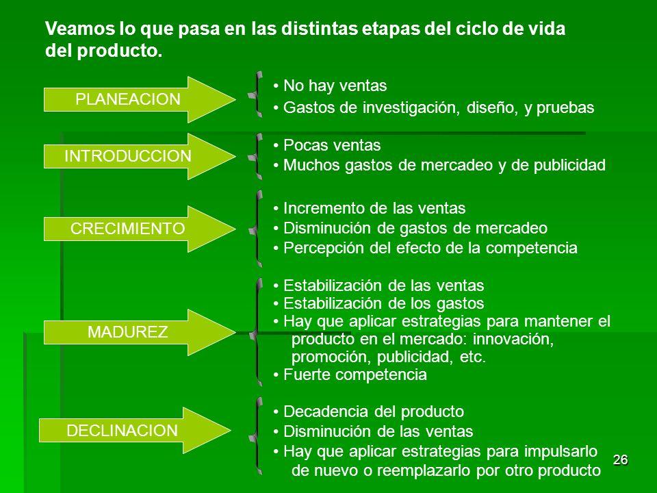 Veamos lo que pasa en las distintas etapas del ciclo de vida del producto.