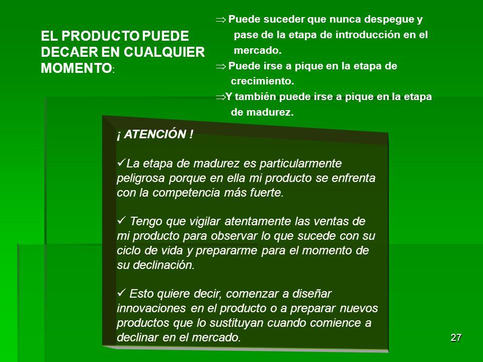EL PRODUCTO PUEDE DECAER EN CUALQUIER MOMENTO: