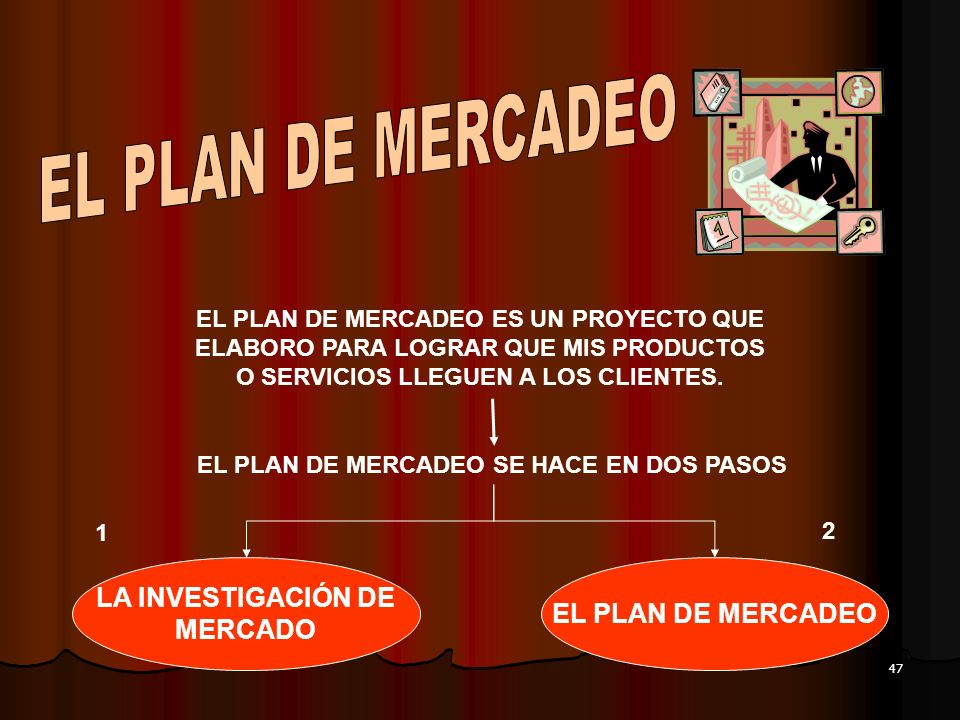 EL PLAN DE MERCADEO LA INVESTIGACIÓN DE EL PLAN DE MERCADEO MERCADO