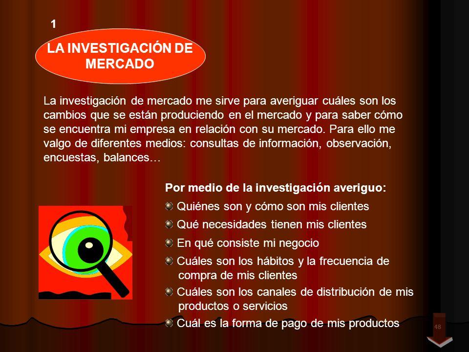 LA INVESTIGACIÓN DE MERCADO