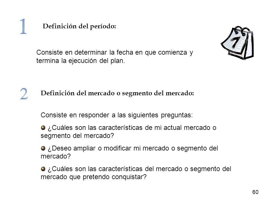 Definición del período: