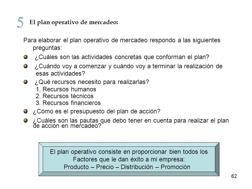 El plan operativo de mercadeo:
