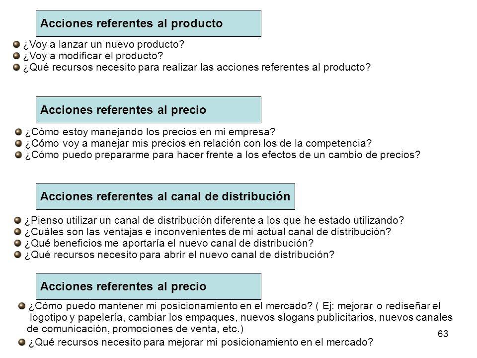 Acciones referentes al producto