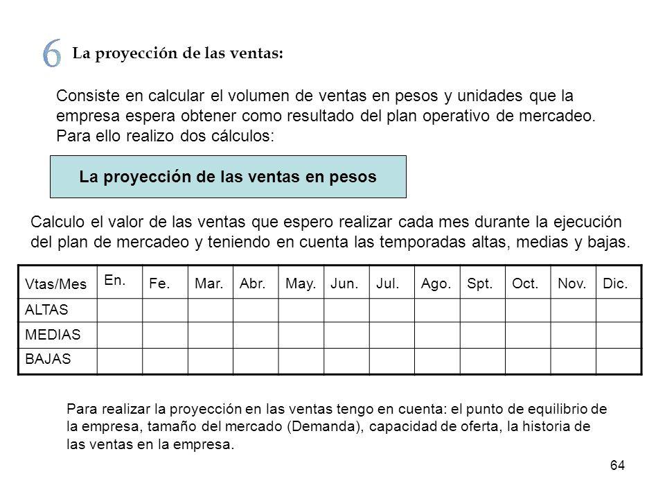 La proyección de las ventas en pesos