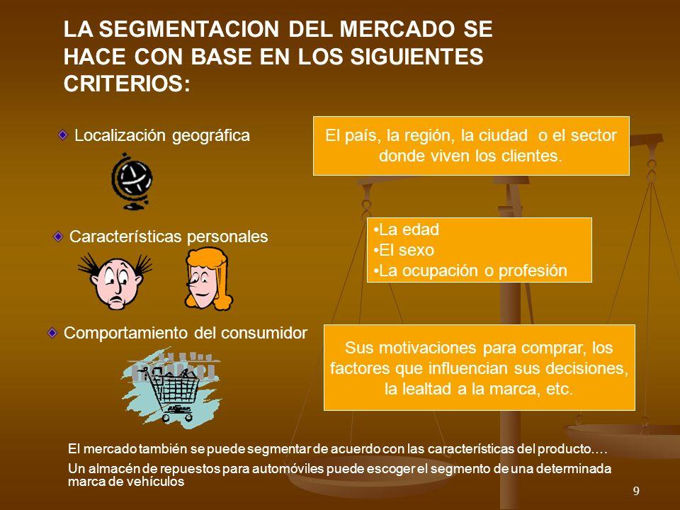 LA SEGMENTACION DEL MERCADO SE HACE CON BASE EN LOS SIGUIENTES CRITERIOS: