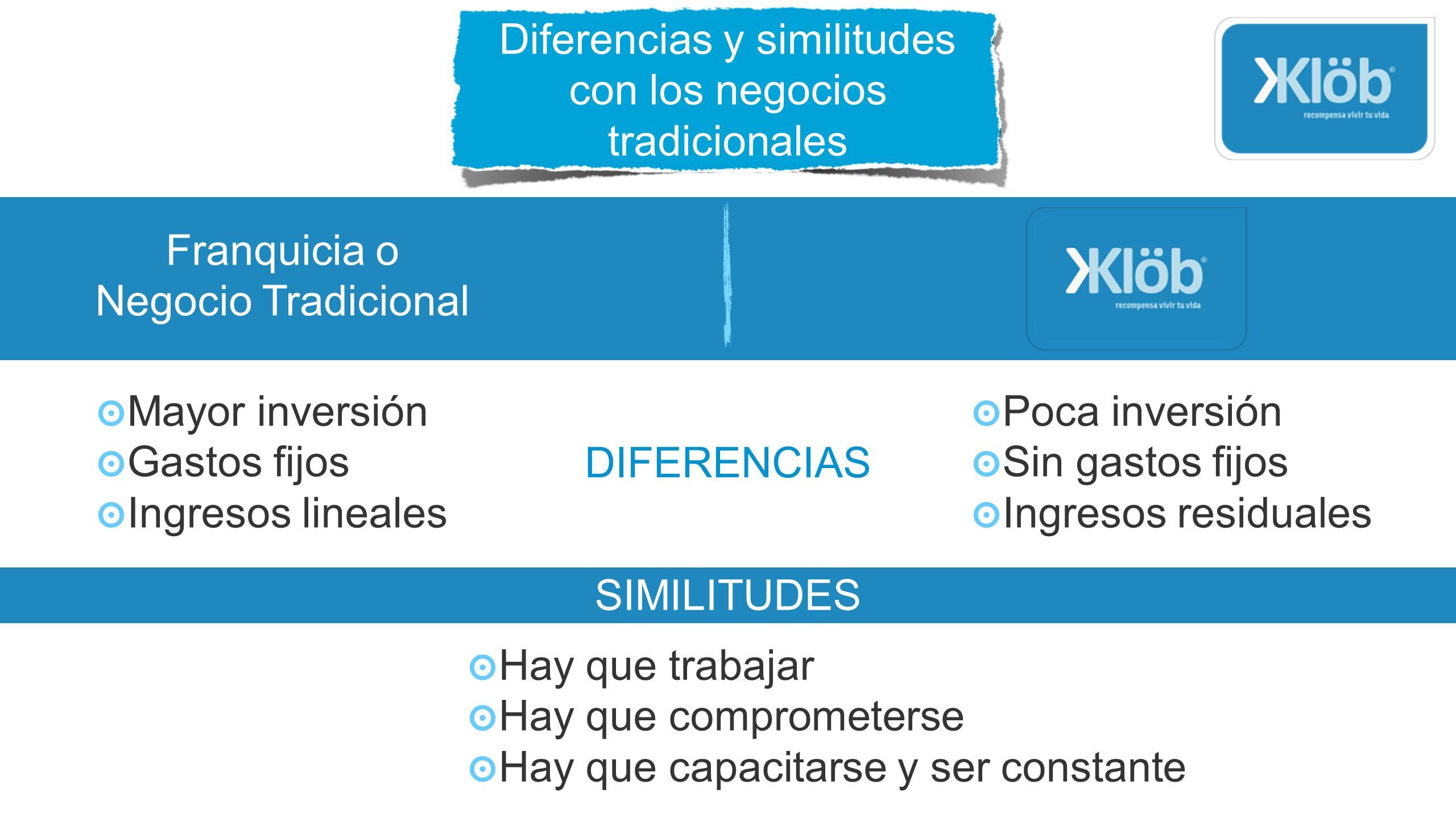 Diferencias y similitudes con los negocios tradicionales
