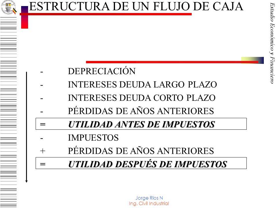 ESTRUCTURA DE UN FLUJO DE CAJA