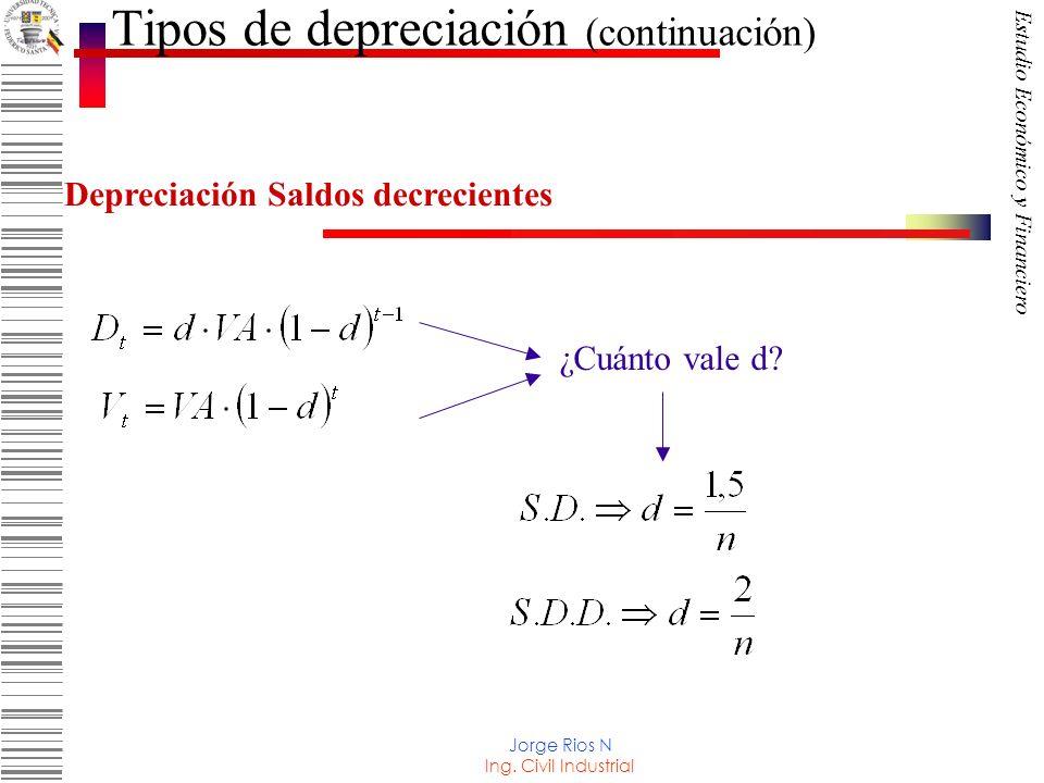 Tipos de depreciación (continuación)