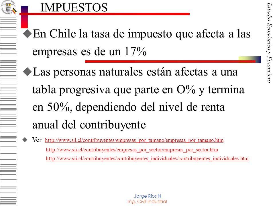 En Chile la tasa de impuesto que afecta a las empresas es de un 17%