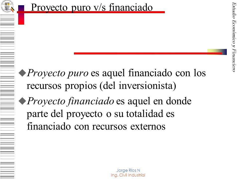 Proyecto puro v/s financiado