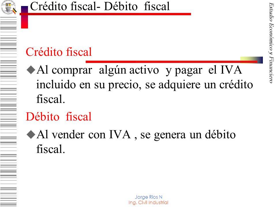 Crédito fiscal- Débito fiscal