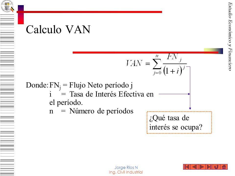 Calculo VAN Donde: FNj = Flujo Neto período j