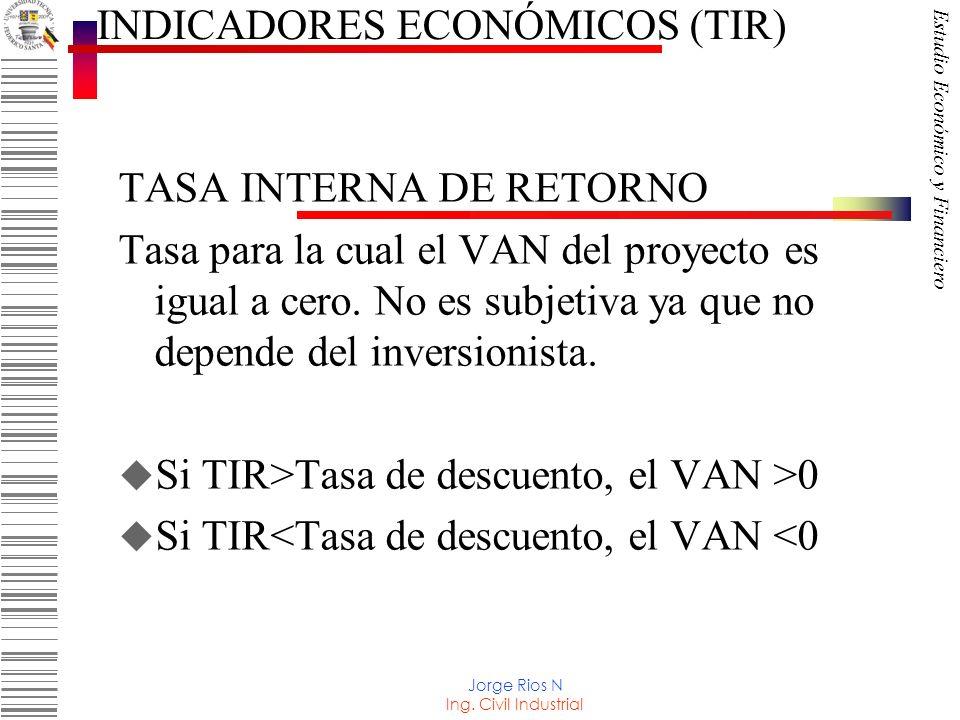 INDICADORES ECONÓMICOS (TIR)