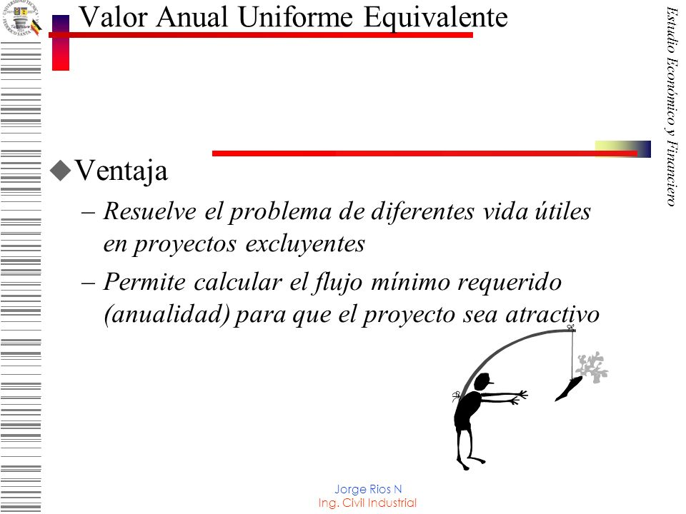 Valor Anual Uniforme Equivalente