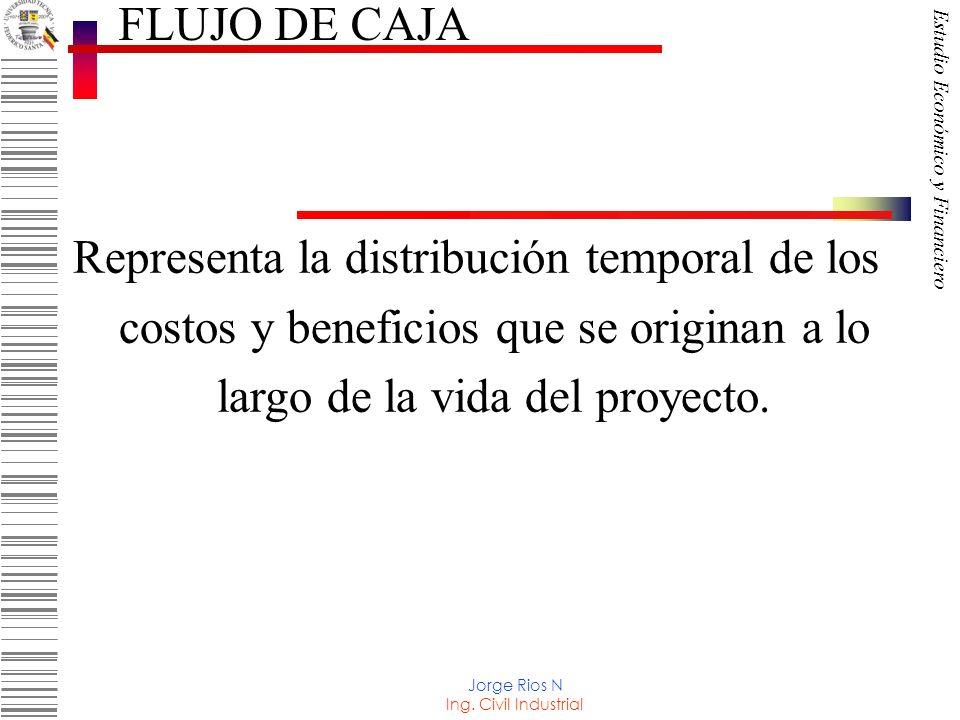 FLUJO DE CAJA Representa la distribución temporal de los costos y beneficios que se originan a lo largo de la vida del proyecto.