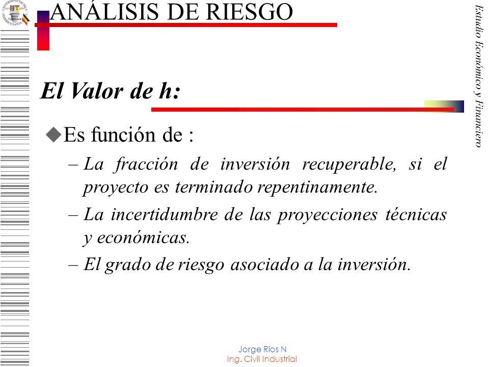 ANÁLISIS DE RIESGO El Valor de h: Es función de :