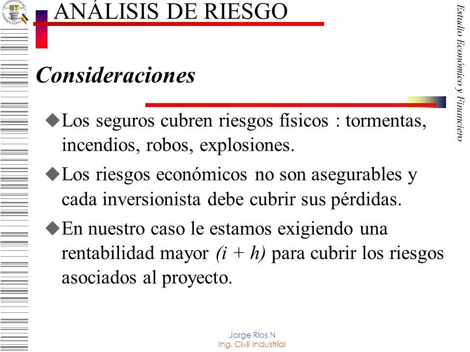 ANÁLISIS DE RIESGO Consideraciones