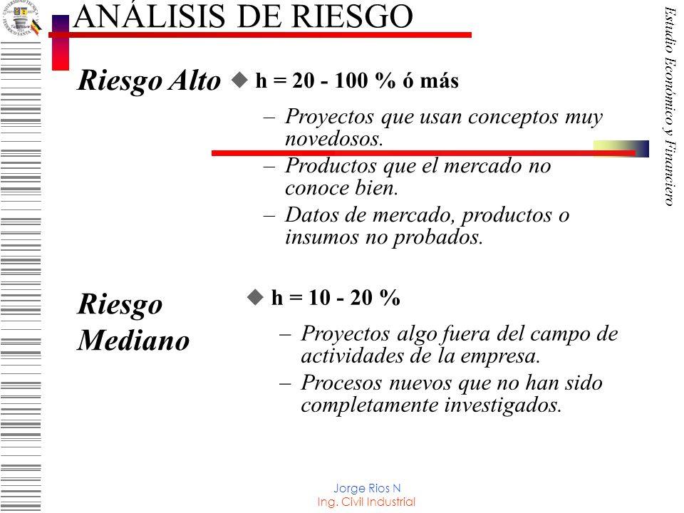 ANÁLISIS DE RIESGO Riesgo Alto Riesgo Mediano h = 20 - 100 % ó más