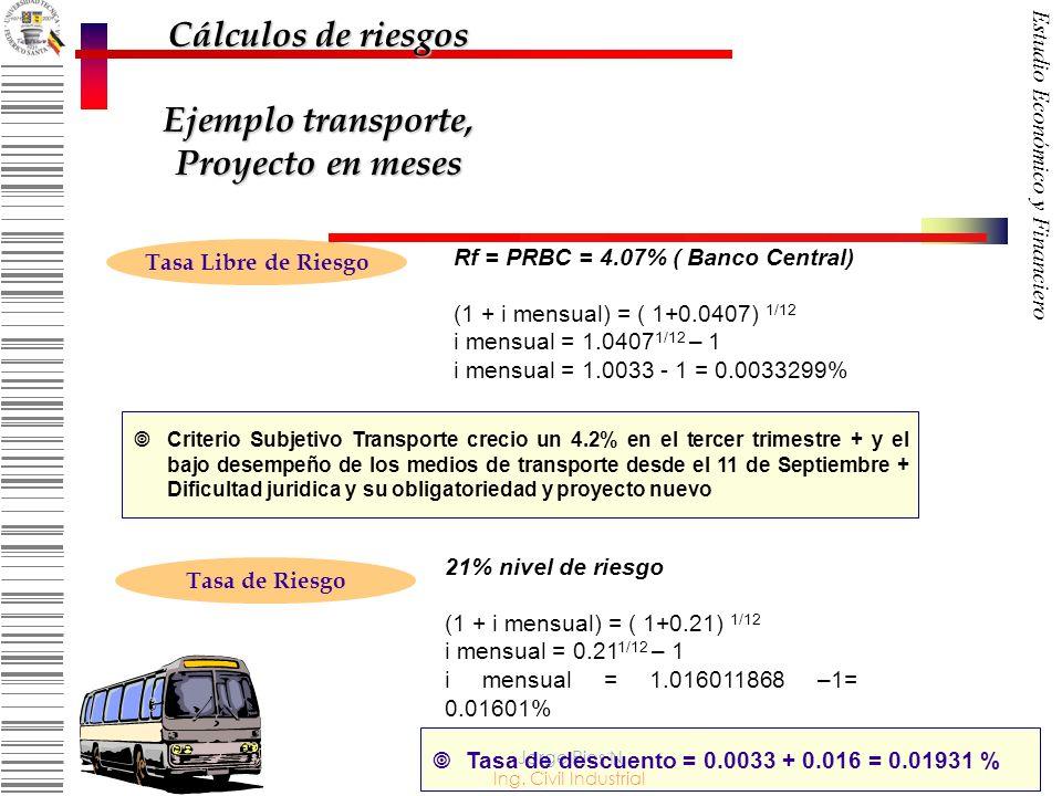 Cálculos de riesgos Ejemplo transporte, Proyecto en meses