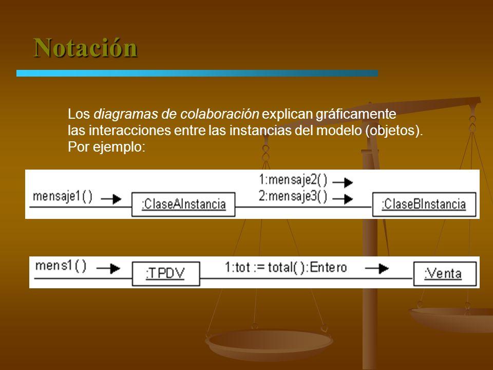 Notación Los diagramas de colaboración explican gráficamente