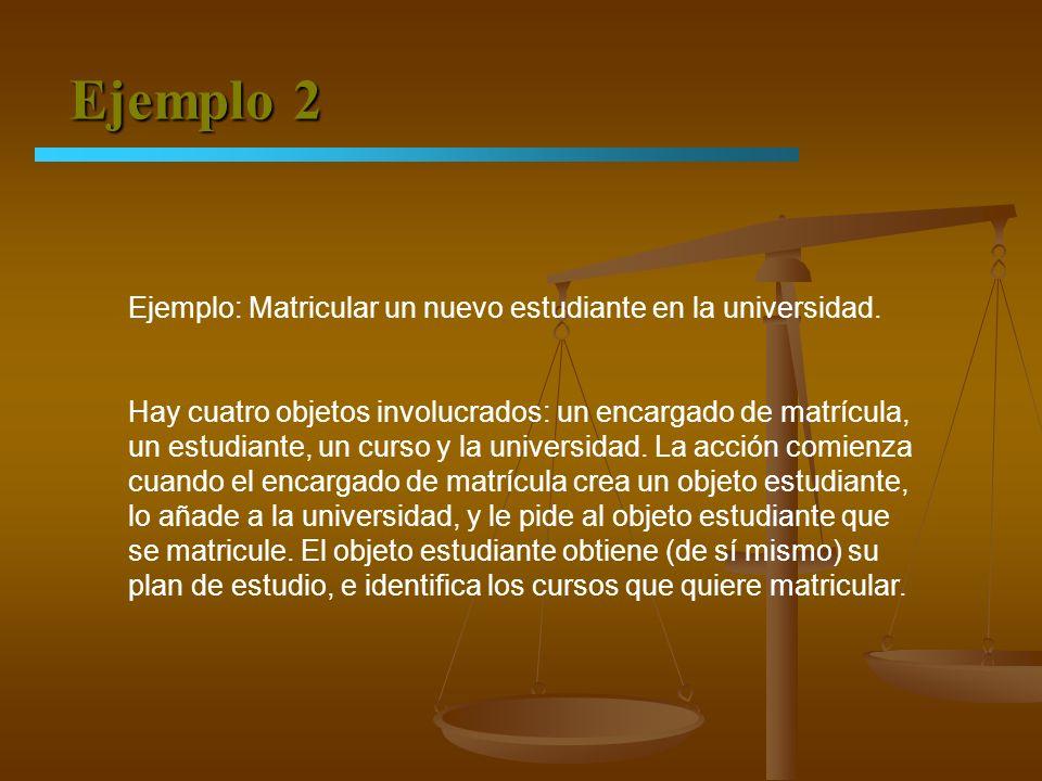 Ejemplo 2 Ejemplo: Matricular un nuevo estudiante en la universidad.