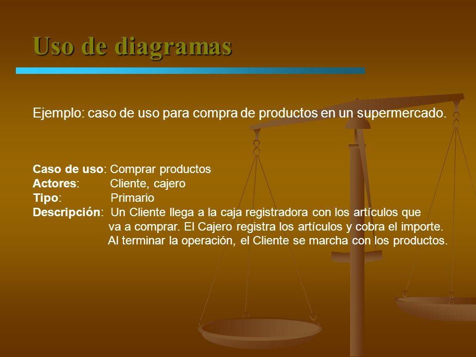 Uso de diagramas Ejemplo: caso de uso para compra de productos en un supermercado. Caso de uso: Comprar productos.