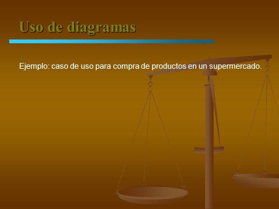 Uso de diagramas Ejemplo: caso de uso para compra de productos en un supermercado.