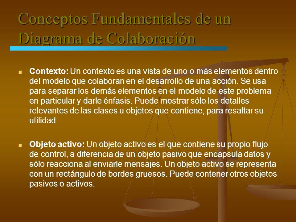 Conceptos Fundamentales de un Diagrama de Colaboración